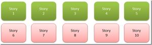 story4